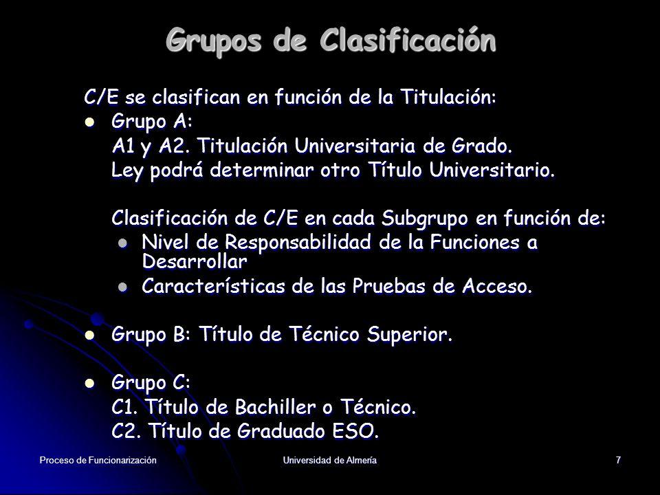Proceso de FuncionarizaciónUniversidad de Almería7 Grupos de Clasificación C/E se clasifican en función de la Titulación: Grupo A: Grupo A: A1 y A2. T