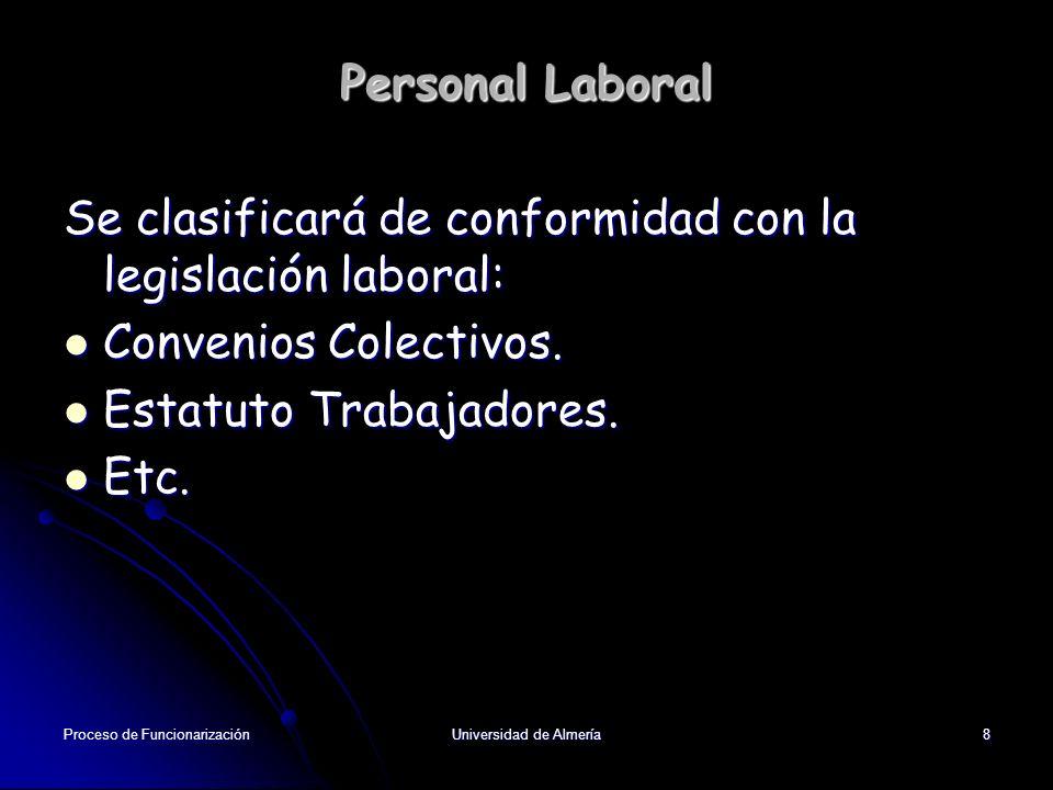 Proceso de FuncionarizaciónUniversidad de Almería8 Personal Laboral Se clasificará de conformidad con la legislación laboral: Convenios Colectivos. Co
