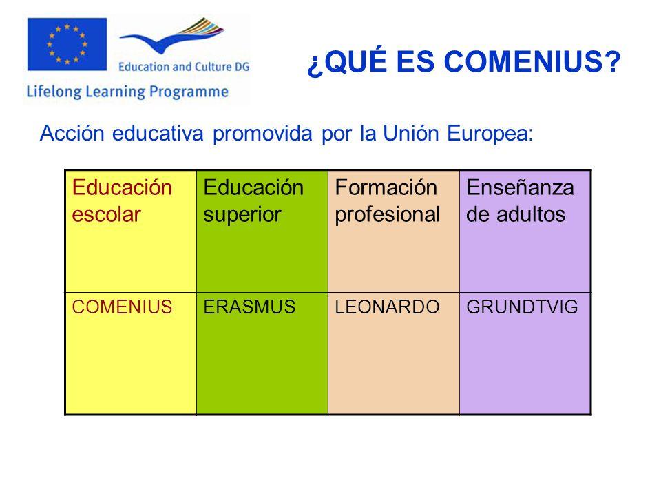 Dos velocidades La clase Comenius (4º ESO y 1º Bachillerato) Proyecto Comenius integrado en las programaciones didácticas.