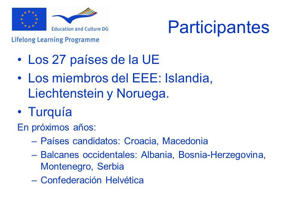 Participantes Los 27 países de la UE Los miembros del EEE: Islandia, Liechtenstein y Noruega.