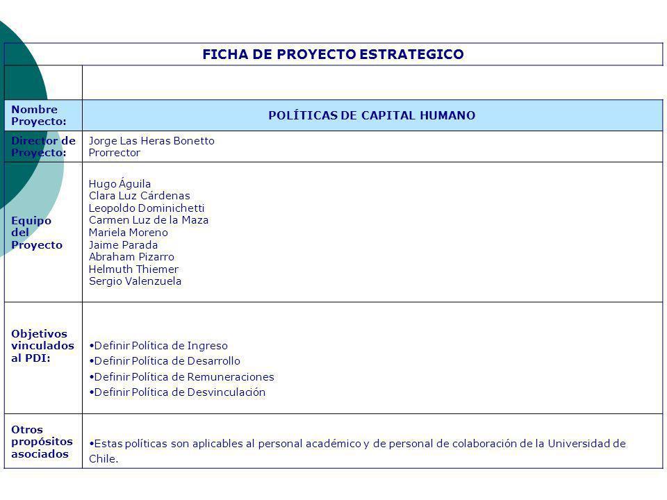 FICHA DE PROYECTO ESTRATEGICO Nombre Proyecto: POLÍTICAS DE CAPITAL HUMANO Director de Proyecto: Jorge Las Heras Bonetto Prorrector Equipo del Proyect