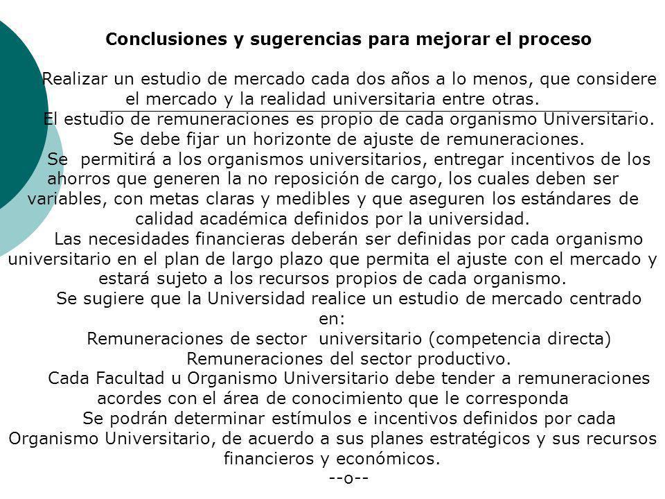Conclusiones y sugerencias para mejorar el proceso Realizar un estudio de mercado cada dos años a lo menos, que considere el mercado y la realidad universitaria entre otras.