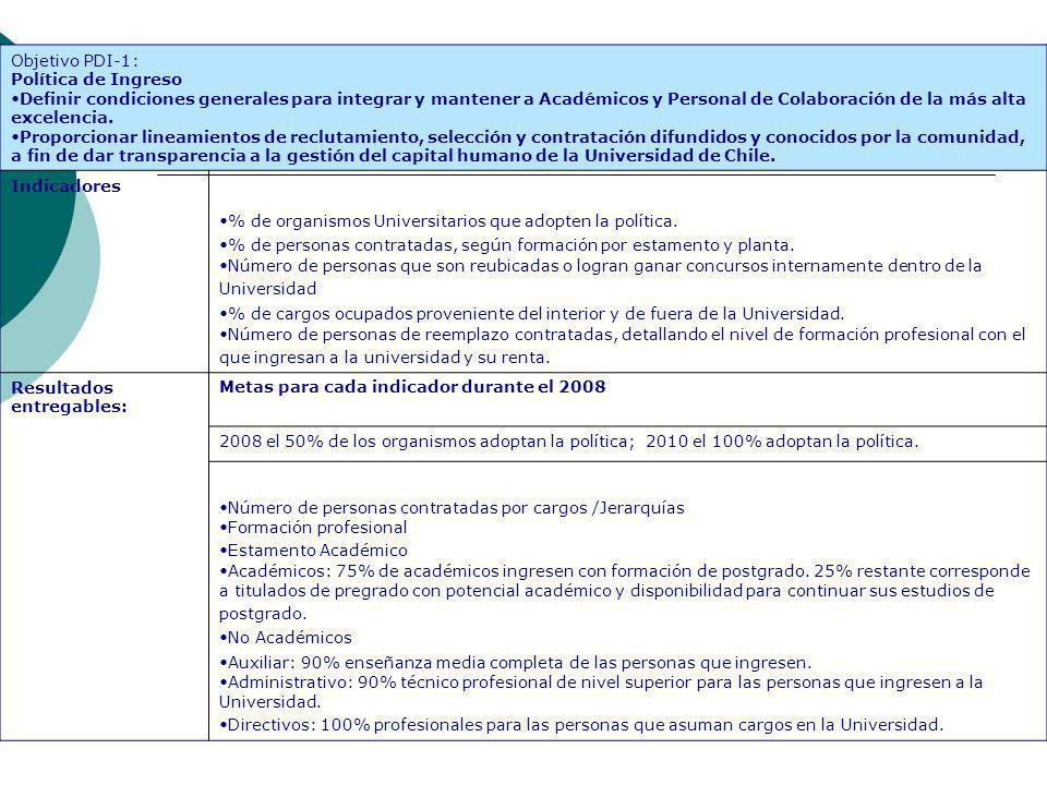 Objetivo PDI-1: Política de Ingreso Definir condiciones generales para integrar y mantener a Académicos y Personal de Colaboración de la más alta exce