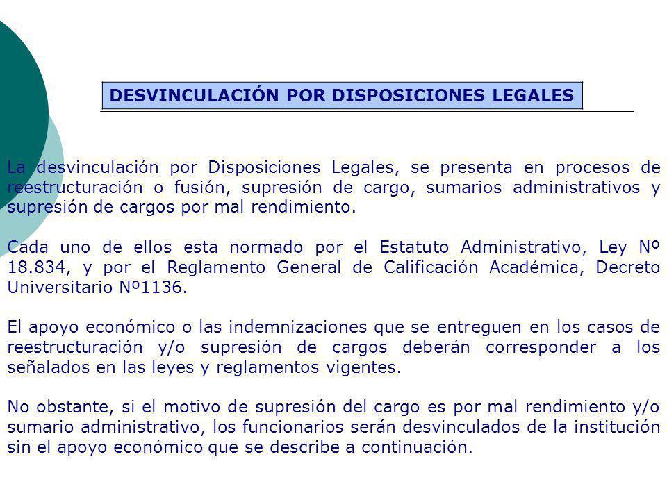 DESVINCULACIÓN POR DISPOSICIONES LEGALES La desvinculación por Disposiciones Legales, se presenta en procesos de reestructuración o fusión, supresión de cargo, sumarios administrativos y supresión de cargos por mal rendimiento.