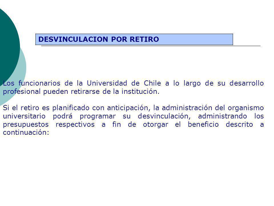 DESVINCULACION POR RETIRO Los funcionarios de la Universidad de Chile a lo largo de su desarrollo profesional pueden retirarse de la institución. Si e