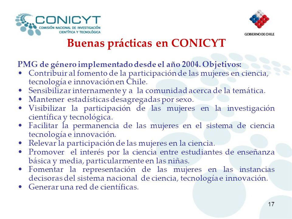 17 Buenas prácticas en CONICYT PMG de género implementado desde el año 2004. Objetivos: Contribuir al fomento de la participación de las mujeres en ci