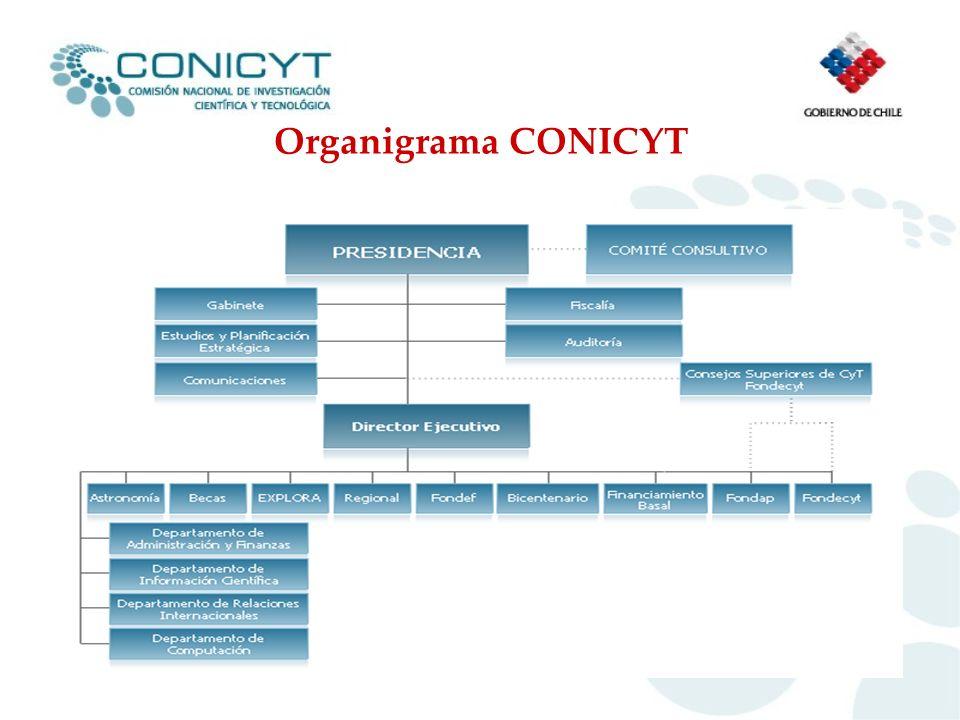 2 Organigrama CONICYT