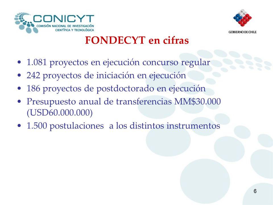 6 FONDECYT en cifras 1.081 proyectos en ejecución concurso regular 242 proyectos de iniciación en ejecución 186 proyectos de postdoctorado en ejecució