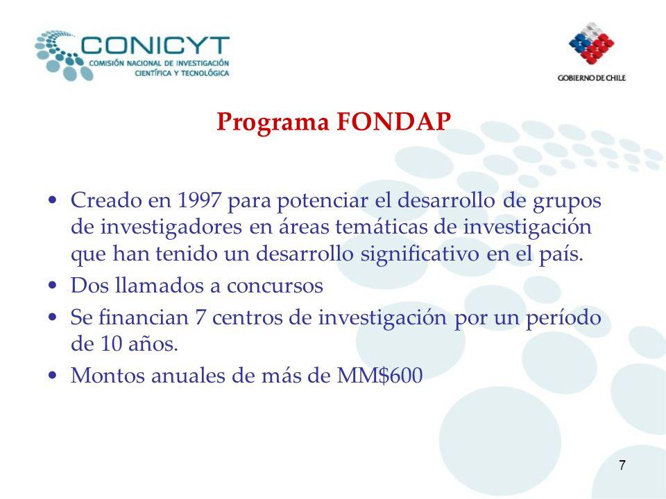7 Programa FONDAP Creado en 1997 para potenciar el desarrollo de grupos de investigadores en áreas temáticas de investigación que han tenido un desarr