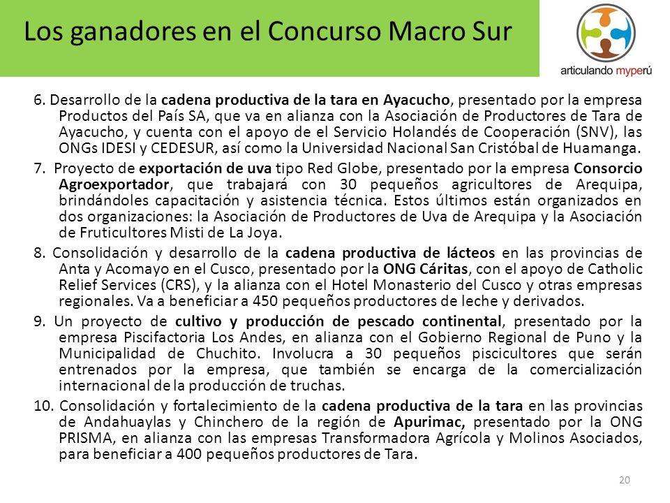 20 6. Desarrollo de la cadena productiva de la tara en Ayacucho, presentado por la empresa Productos del País SA, que va en alianza con la Asociación