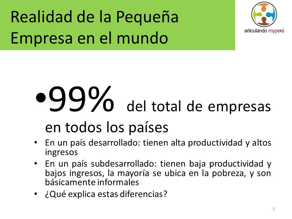 3 99% del total de empresas en todos los países En un país desarrollado: tienen alta productividad y altos ingresos En un país subdesarrollado: tienen