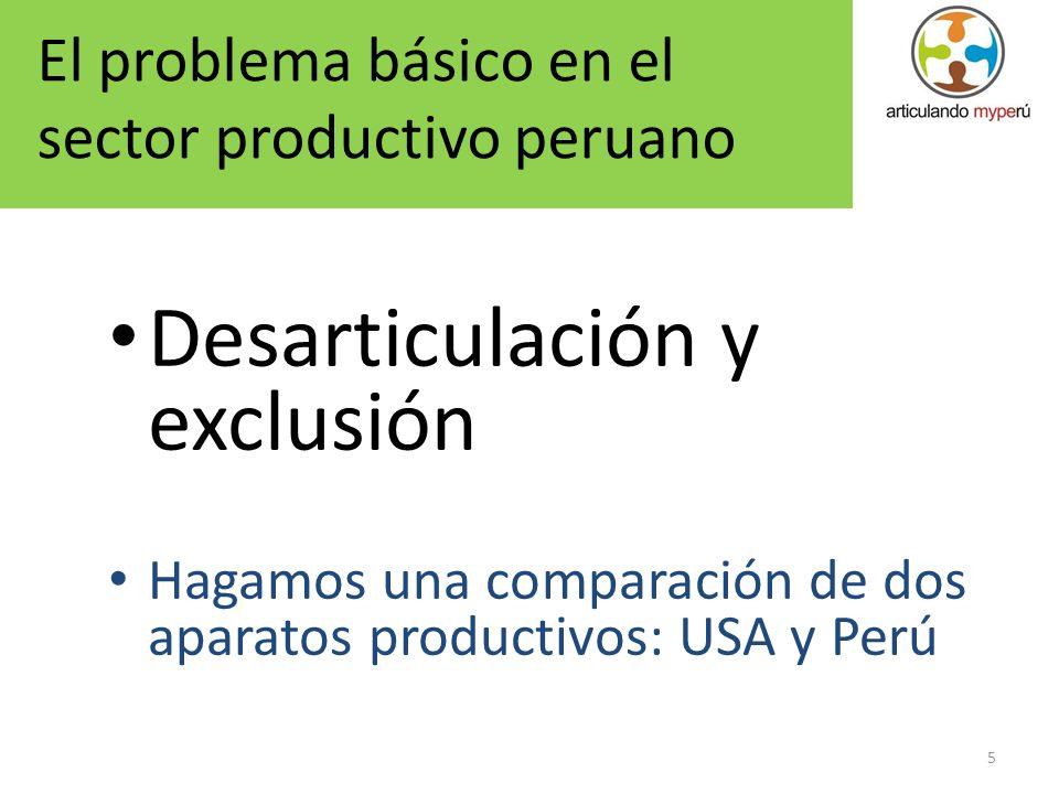 5 Desarticulación y exclusión Hagamos una comparación de dos aparatos productivos: USA y Perú El problema básico en el sector productivo peruano