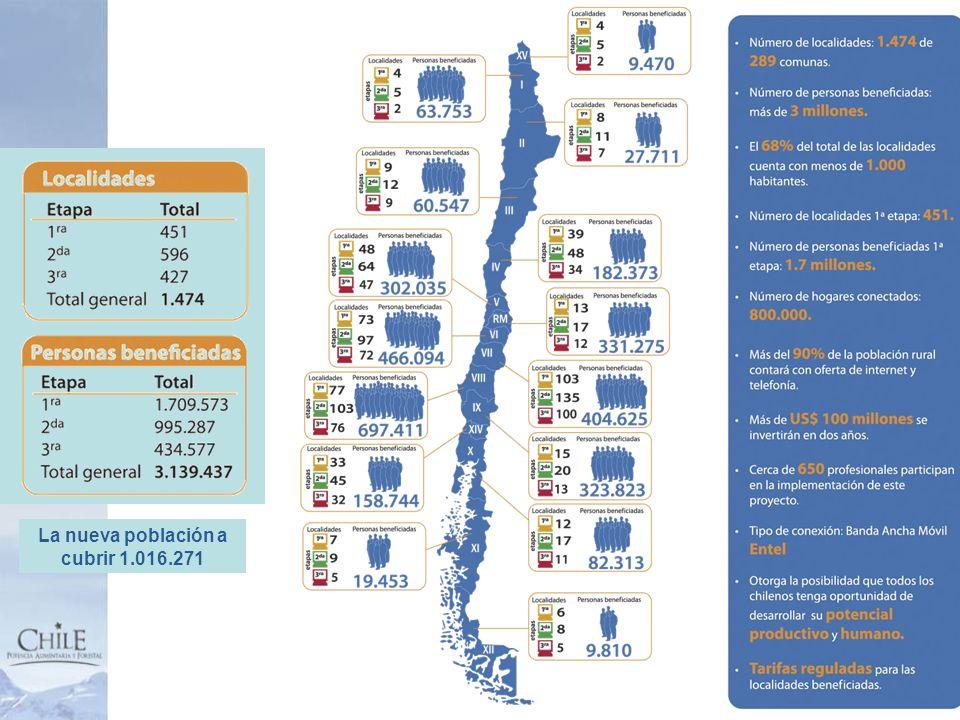 La nueva población a cubrir 1.016.271
