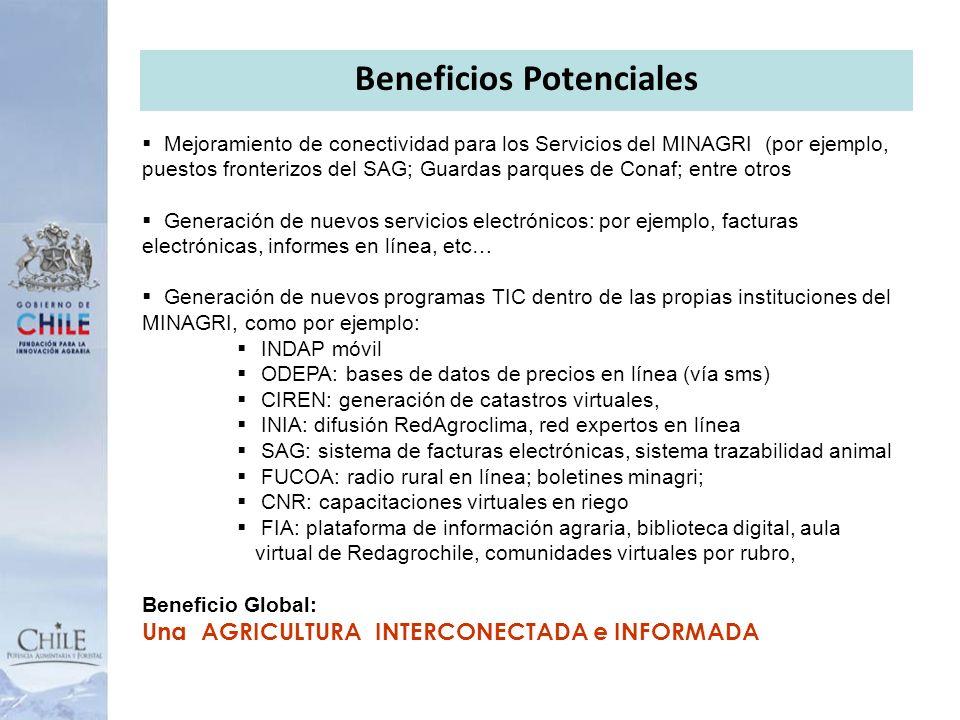 12 Mejoramiento de conectividad para los Servicios del MINAGRI (por ejemplo, puestos fronterizos del SAG; Guardas parques de Conaf; entre otros Genera