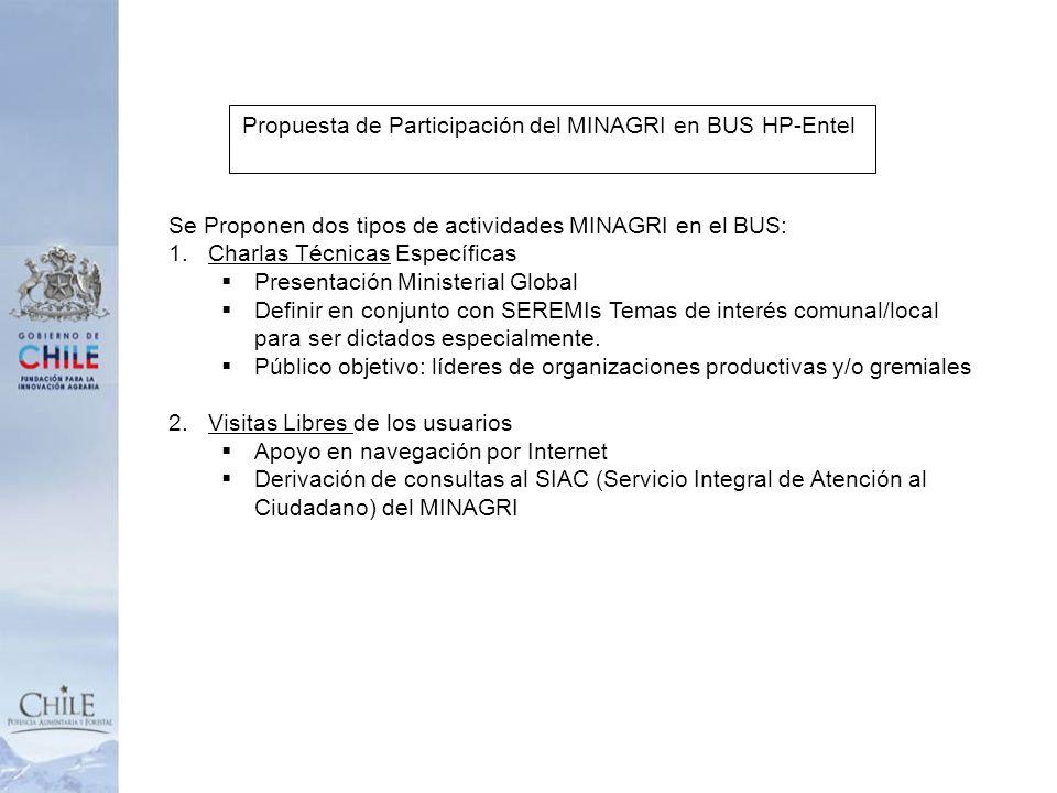 Propuesta de Participación del MINAGRI en BUS HP-Entel Se Proponen dos tipos de actividades MINAGRI en el BUS: 1.Charlas Técnicas Específicas Presenta