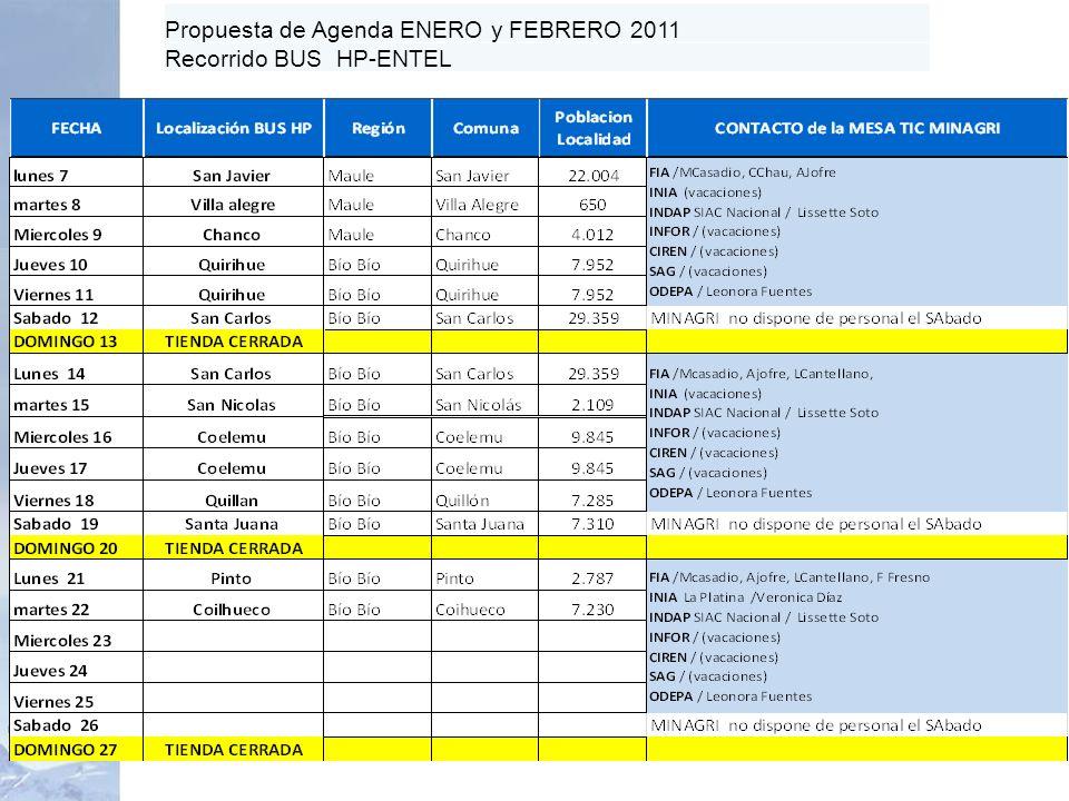 Propuesta de Agenda ENERO y FEBRERO 2011 Recorrido BUS HP-ENTEL
