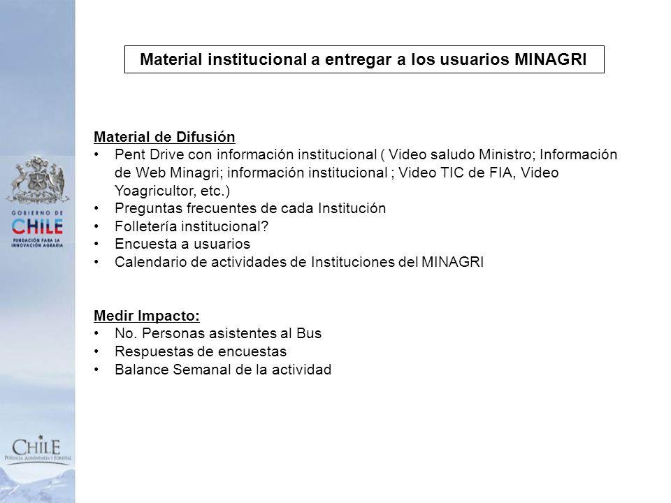 Material institucional a entregar a los usuarios MINAGRI Material de Difusión Pent Drive con información institucional ( Video saludo Ministro; Inform