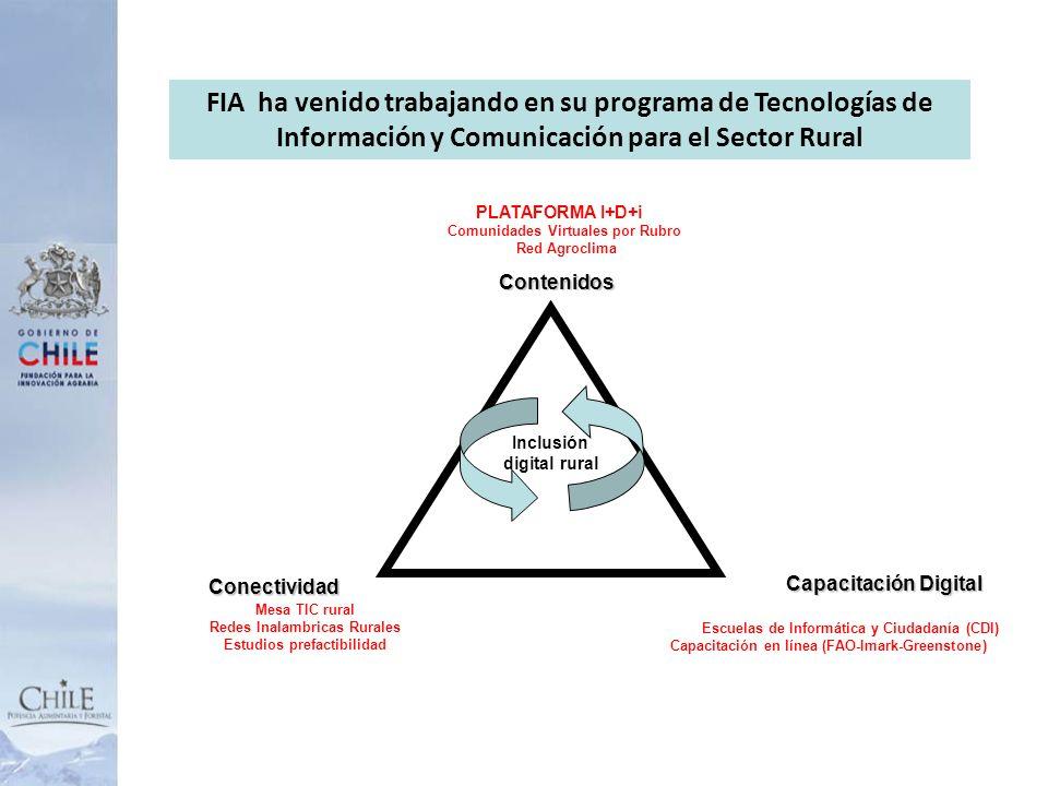 FIA ha venido trabajando en su programa de Tecnologías de Información y Comunicación para el Sector Rural Contenidos Conectividad Inclusión digital ru