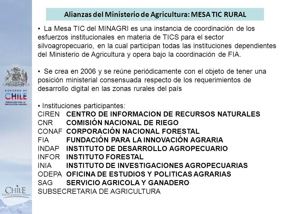 La Mesa TIC del MINAGRI es una instancia de coordinación de los esfuerzos institucionales en materia de TICS para el sector silvoagropecuario, en la c