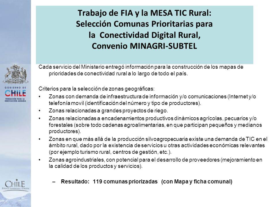 Trabajo de FIA y la MESA TIC Rural: Selección Comunas Prioritarias para la Conectividad Digital Rural, Convenio MINAGRI-SUBTEL Cada servicio del Minis