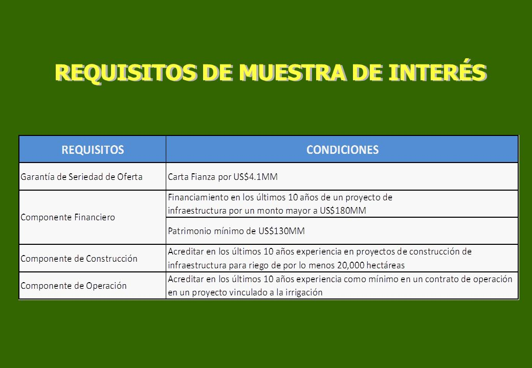 REQUISITOS DE MUESTRA DE INTERÉS
