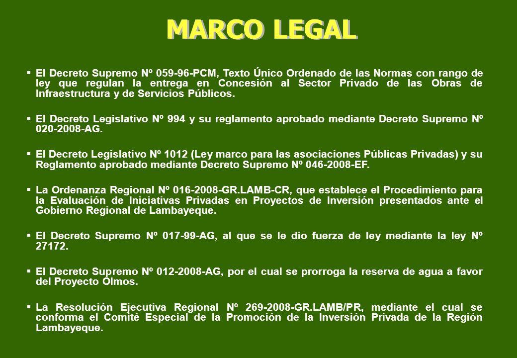 El Decreto Supremo Nº 059-96-PCM, Texto Único Ordenado de las Normas con rango de ley que regulan la entrega en Concesión al Sector Privado de las Obr