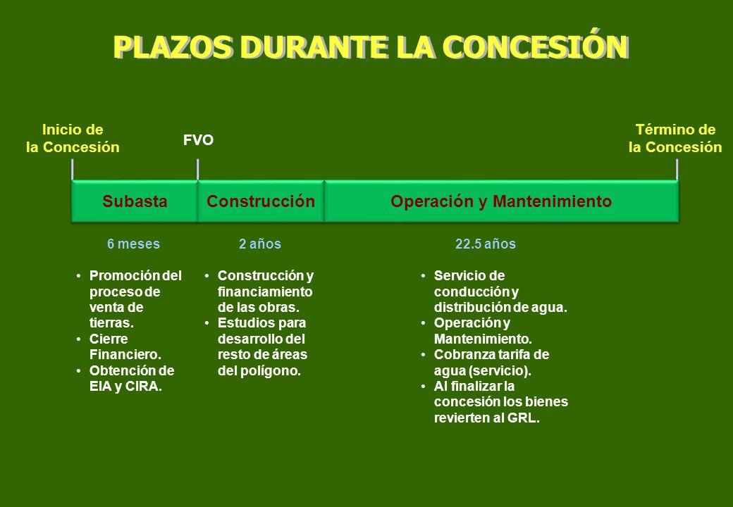 Subasta Construcción Operación y Mantenimiento Inicio de la Concesión Término de la Concesión FVO 6 meses2 años22.5 años Servicio de conducción y dist