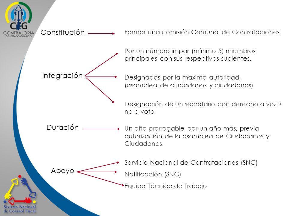 10 Formar una comisión Comunal de Contrataciones Por un número impar (mínimo 5) miembros principales con sus respectivos suplentes. Designados por la
