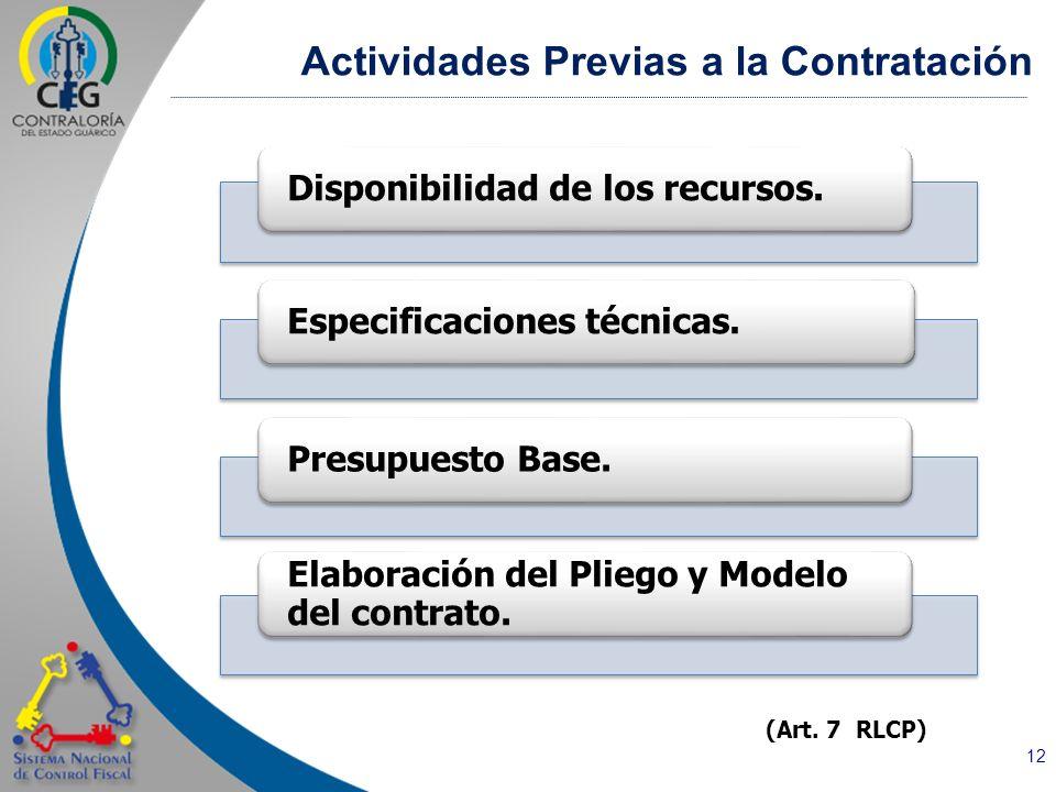 12 Disponibilidad de los recursos. Especificaciones técnicas. Presupuesto Base. Elaboración del Pliego y Modelo del contrato. Actividades Previas a la