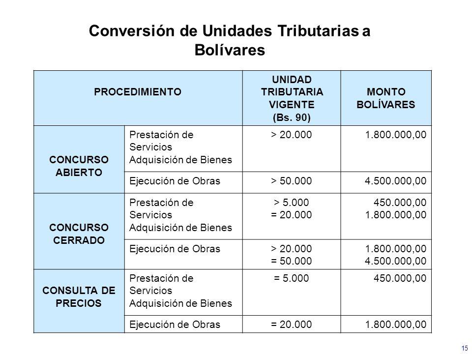 15 Conversión de Unidades Tributarias a Bolívares PROCEDIMIENTO UNIDAD TRIBUTARIA VIGENTE (Bs. 90) MONTO BOLÍVARES CONCURSO ABIERTO Prestación de Serv