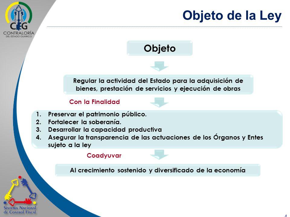 4 Objeto Regular la actividad del Estado para la adquisición de bienes, prestación de servicios y ejecución de obras 1.Preservar el patrimonio público