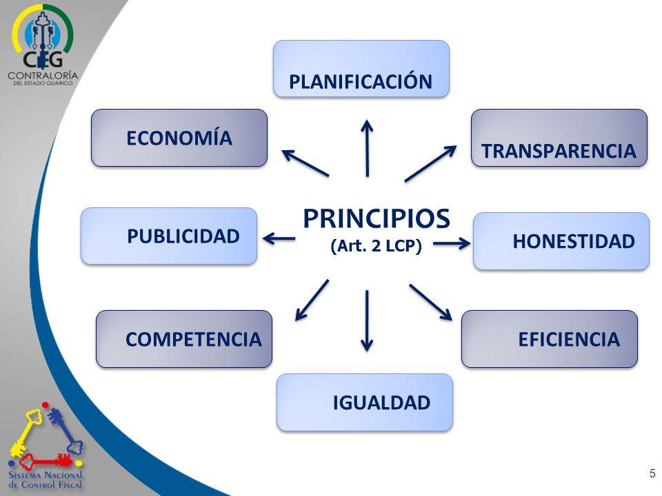 5 PRINCIPIOS (Art. 2 LCP) PLANIFICACIÓN TRANSPARENCIA HONESTIDAD EFICIENCIA IGUALDAD ECONOMÍA PUBLICIDAD COMPETENCIA