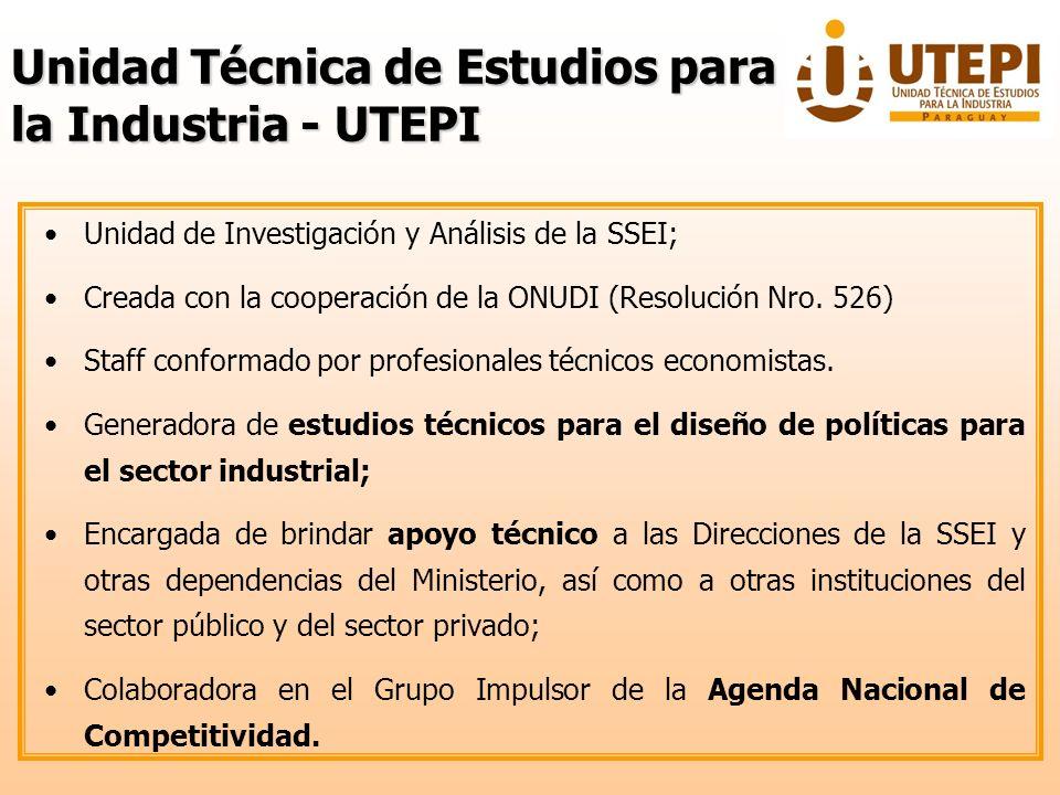 Unidad Técnica de Estudios para la Industria - UTEPI Políticas, Estrategias, Incentivos Estudios, Conclusiones, Justificaciones Datos, Estadísticas e Informes SSEI UTEPI
