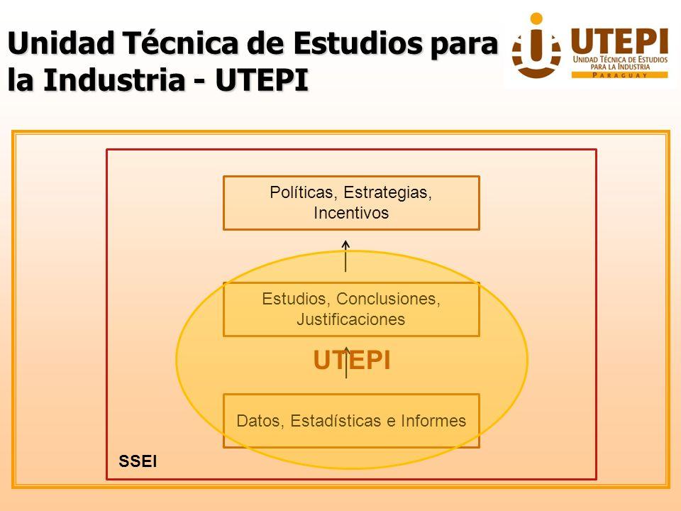 Unidad Técnica de Estudios para la Industria - UTEPI Políticas, Estrategias, Incentivos Estudios, Conclusiones, Justificaciones Datos, Estadísticas e