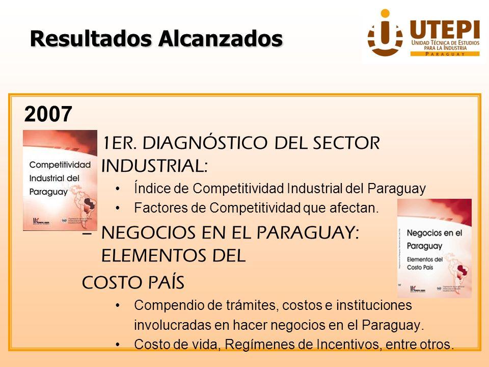 ResultadosAlcanzados Resultados Alcanzados 2007 –1ER. DIAGNÓSTICO DEL SECTOR INDUSTRIAL: Índice de Competitividad Industrial del Paraguay Factores de