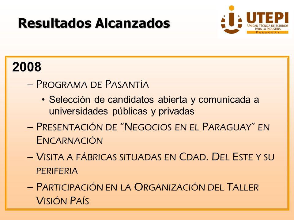 ResultadosAlcanzados Resultados Alcanzados 2008 –P ROGRAMA DE P ASANTÍA Selección de candidatos abierta y comunicada a universidades públicas y privad