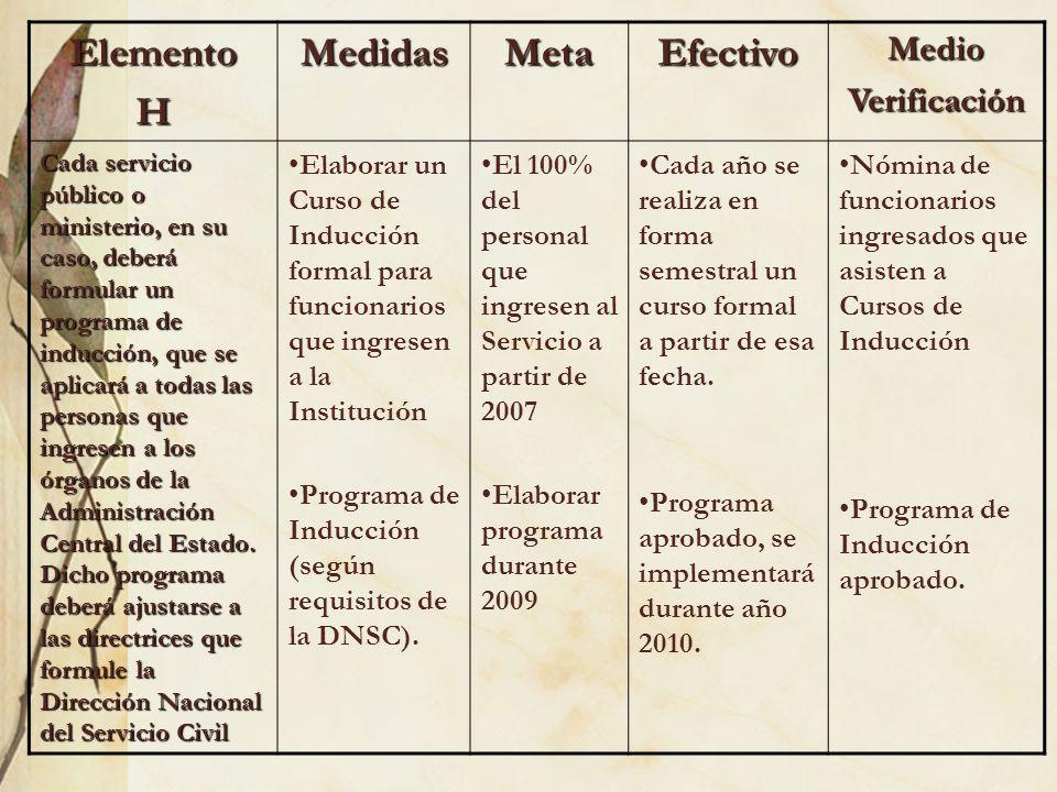 ElementoHMedidasMetaEfectivoMedioVerificación Cada servicio público o ministerio, en su caso, deberá formular un programa de inducción, que se aplicar