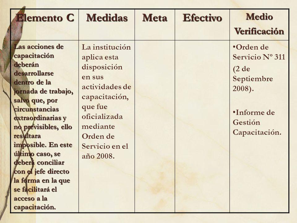 Elemento C MedidasMetaEfectivoMedioVerificación Las acciones de capacitación deberán desarrollarse dentro de la jornada de trabajo, salvo que, por cir