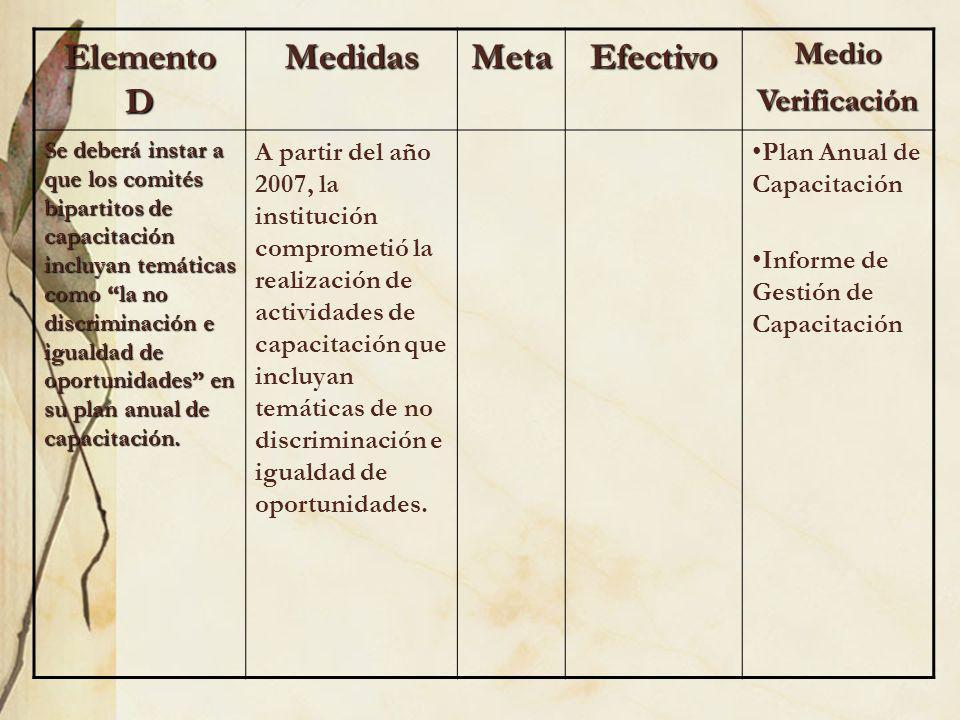 Elemento D MedidasMetaEfectivoMedioVerificación Se deberá instar a que los comités bipartitos de capacitación incluyan temáticas como la no discrimina