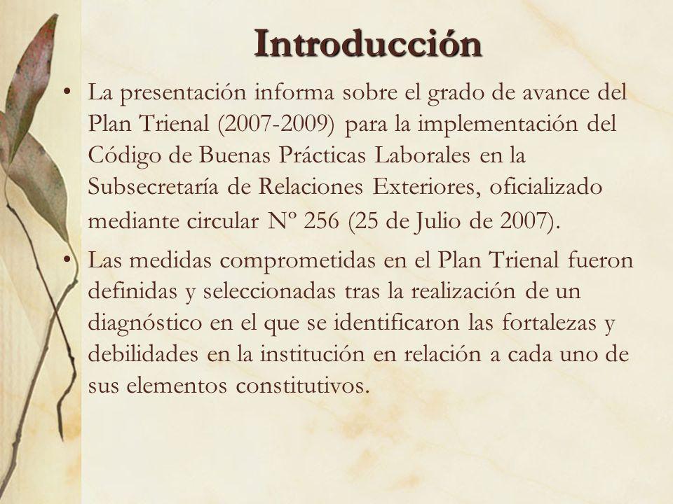 Introducción La presentación informa sobre el grado de avance del Plan Trienal (2007-2009) para la implementación del Código de Buenas Prácticas Labor