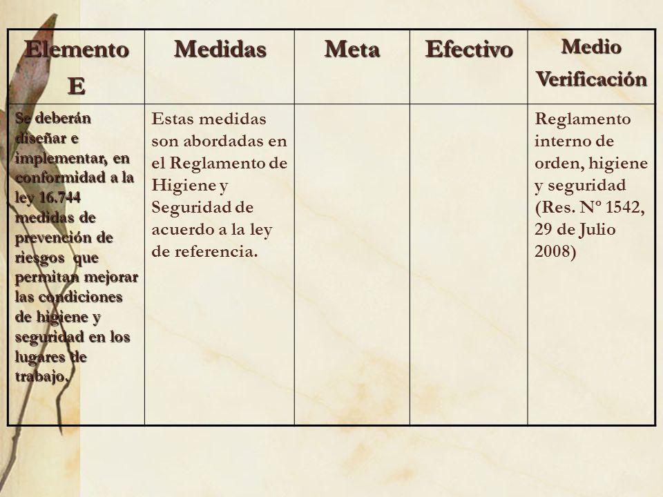 ElementoEMedidasMetaEfectivoMedioVerificación Se deberán diseñar e implementar, en conformidad a la ley 16.744 medidas de prevención de riesgos que pe