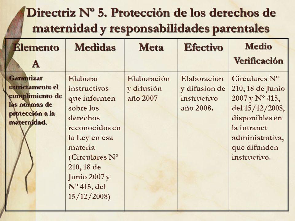 ElementoAMedidasMetaEfectivoMedioVerificación Garantizar estrictamente el cumplimiento de las normas de protección a la maternidad. Elaborar instructi
