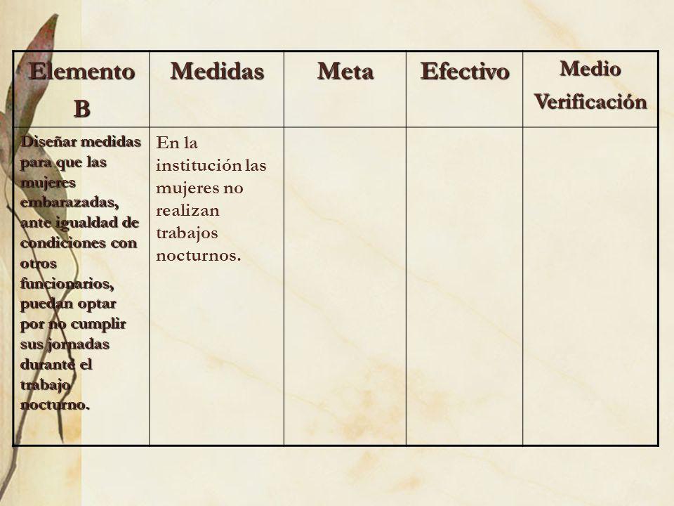 ElementoBMedidasMetaEfectivoMedioVerificación Diseñar medidas para que las mujeres embarazadas, ante igualdad de condiciones con otros funcionarios, p