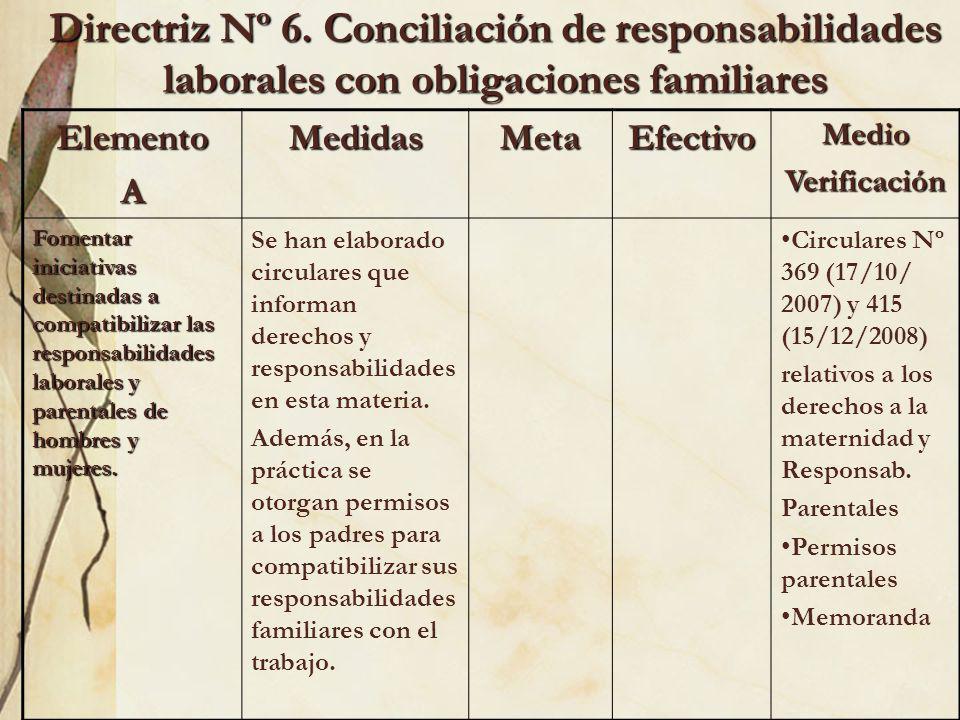 ElementoAMedidasMetaEfectivoMedioVerificación Fomentar iniciativas destinadas a compatibilizar las responsabilidades laborales y parentales de hombres