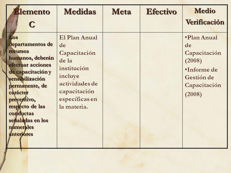 ElementoCMedidasMetaEfectivoMedioVerificación Los departamentos de recursos humanos, deberán efectuar acciones de capacitación y sensibilización perma