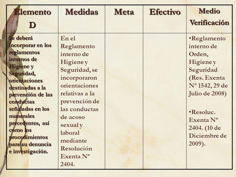 ElementoDMedidasMetaEfectivoMedioVerificación Se deberá incorporar en los reglamentos internos de Higiene y Seguridad, orientaciones destinadas a la p