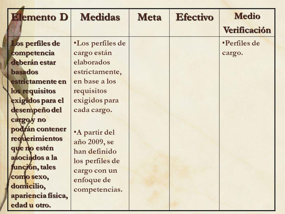 Elemento D MedidasMetaEfectivoMedioVerificación Los perfiles de competencia deberán estar basados estrictamente en los requisitos exigidos para el des