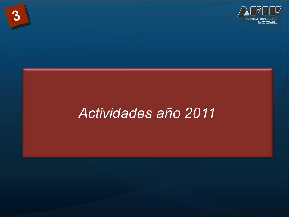 Actividades año 2011 3