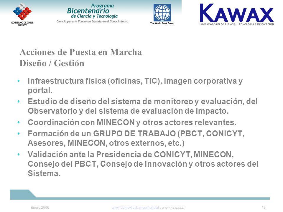 Enero 2006www.conicyt.cl/bancomundialwww.conicyt.cl/bancomundial y www.kawax.cl12 Infraestructura física (oficinas, TIC), imagen corporativa y portal.
