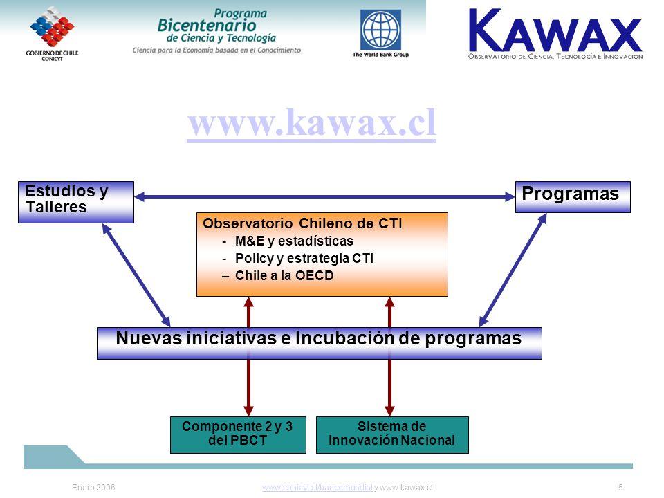 Enero 2006www.conicyt.cl/bancomundialwww.conicyt.cl/bancomundial y www.kawax.cl5 Estudios y Talleres Programas Observatorio Chileno de CTI -M&E y estadísticas -Policy y estrategia CTI –Chile a la OECD Componente 2 y 3 del PBCT Sistema de Innovación Nacional www.kawax.cl Nuevas iniciativas e Incubación de programas